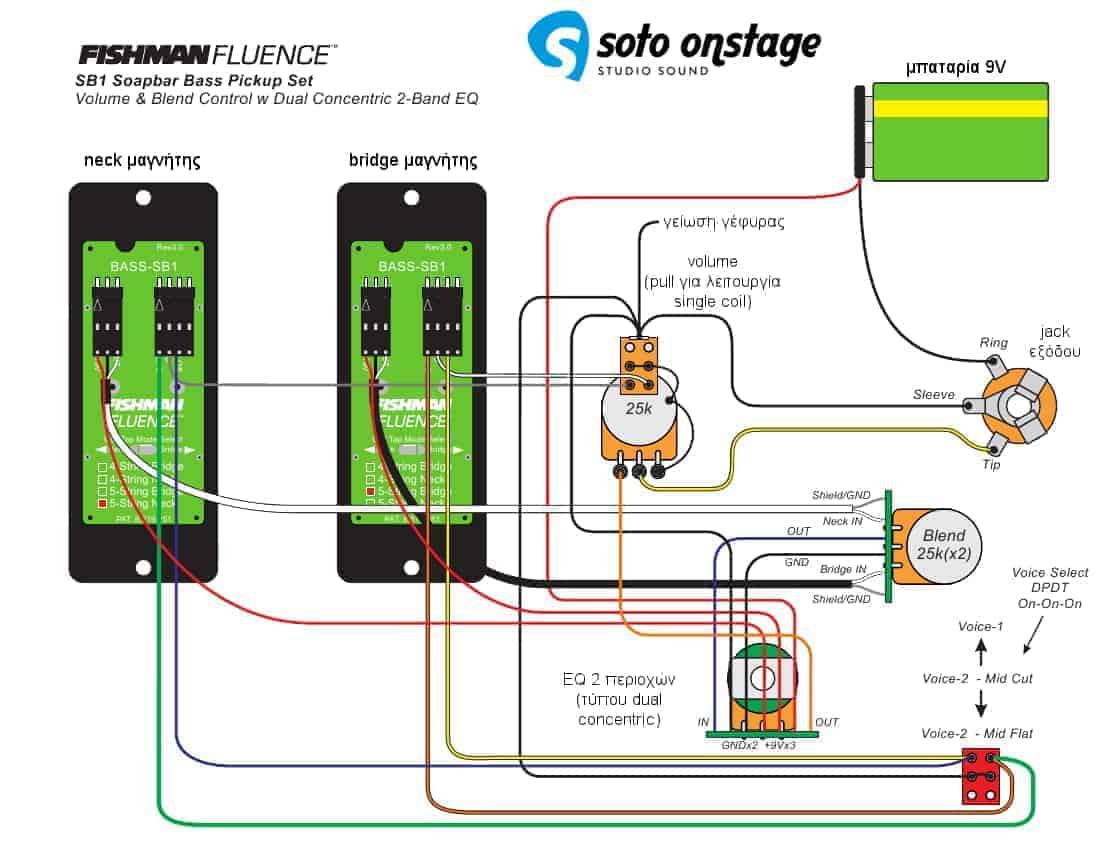 hight resolution of fishman modem wiring diagram wiring diagrams fishman modem wiring diagram