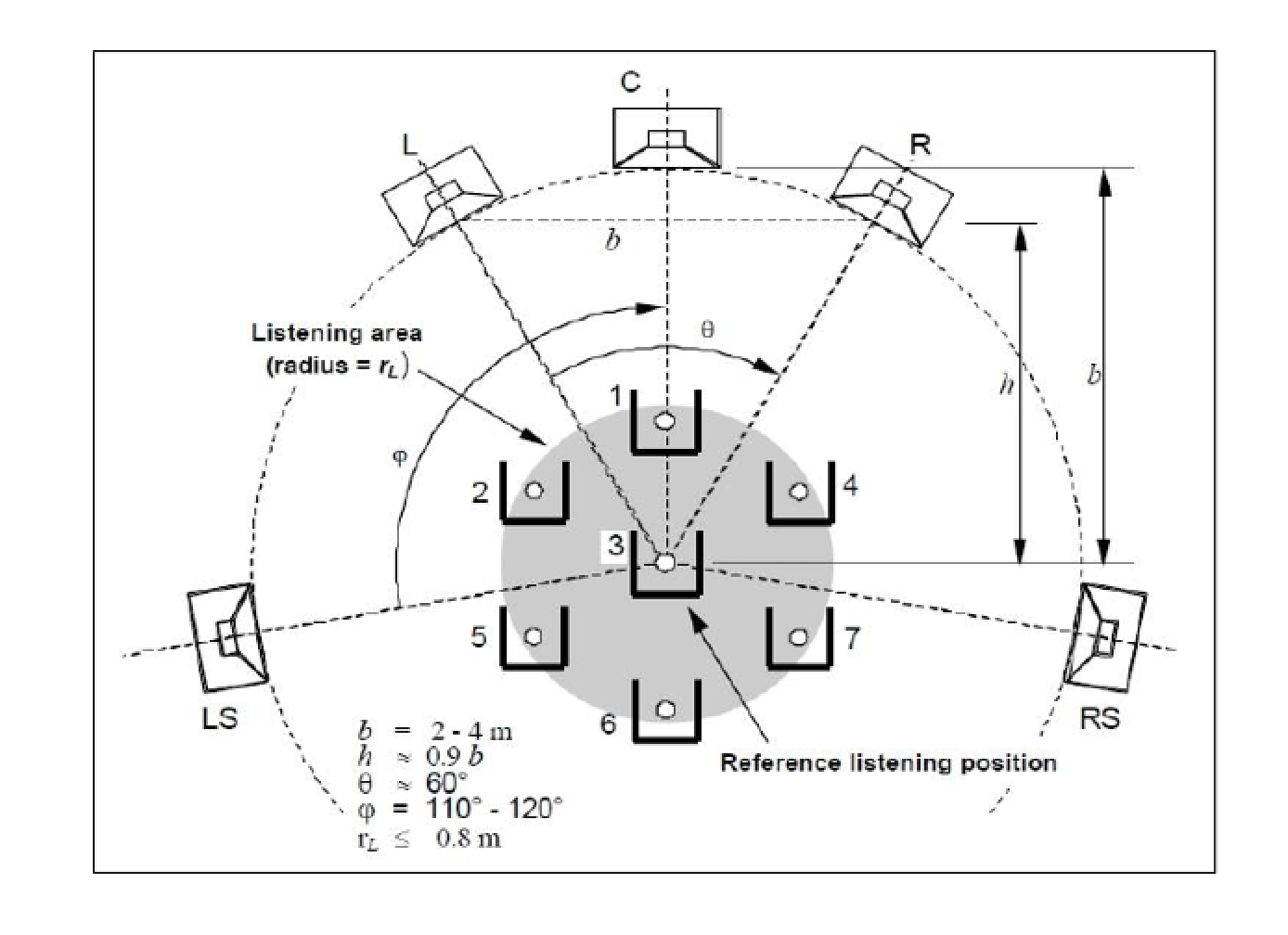 Some Tips For Positioning Your Loudspeakers