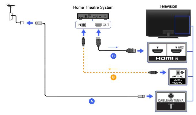 Diagram_HT_HDMI2?resize\=665%2C391\&ssl\=1 kohler 5cm65 wiring diagram kohler wiring diagrams collection  at bakdesigns.co