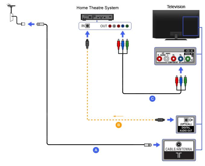 Diagram_HT_component2?resize\=665%2C538\&ssl\=1 diagrams indian chief wiring diagram wiring diagrams 348 wiring diagram for ariel am156 at reclaimingppi.co
