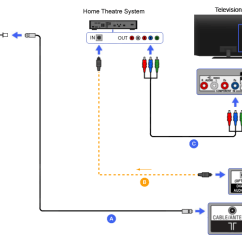 5 1 Home Theater Wiring Diagram Kohler Automatic Transfer Switch Hdmi Qwe Foneplanet De Manual E Books Rh 75 Made4dogs