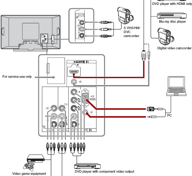 Sony Cdx Gt520u Wiring Diagram : 30 Wiring Diagram Images