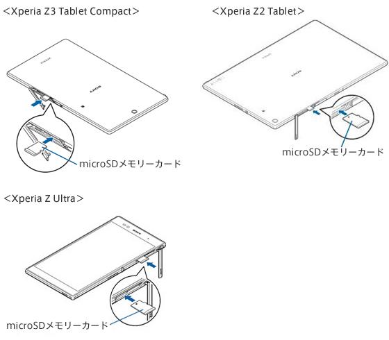 microSDカードを使用してデータをコピーする方法(Xperia Z3 Tablet Compact