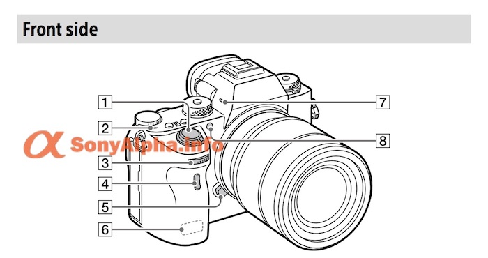 Sony a9 User Manual