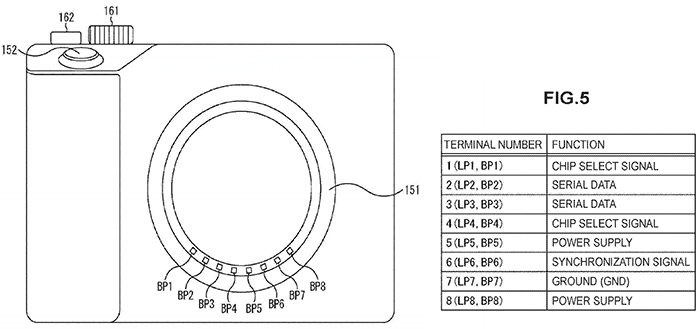 Brand new Sony patent describes a new 8 pin mount terminal
