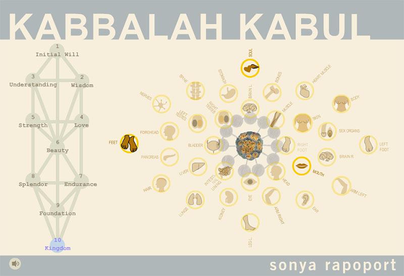Rapoport_Kabbahlah_Kabul_02_800