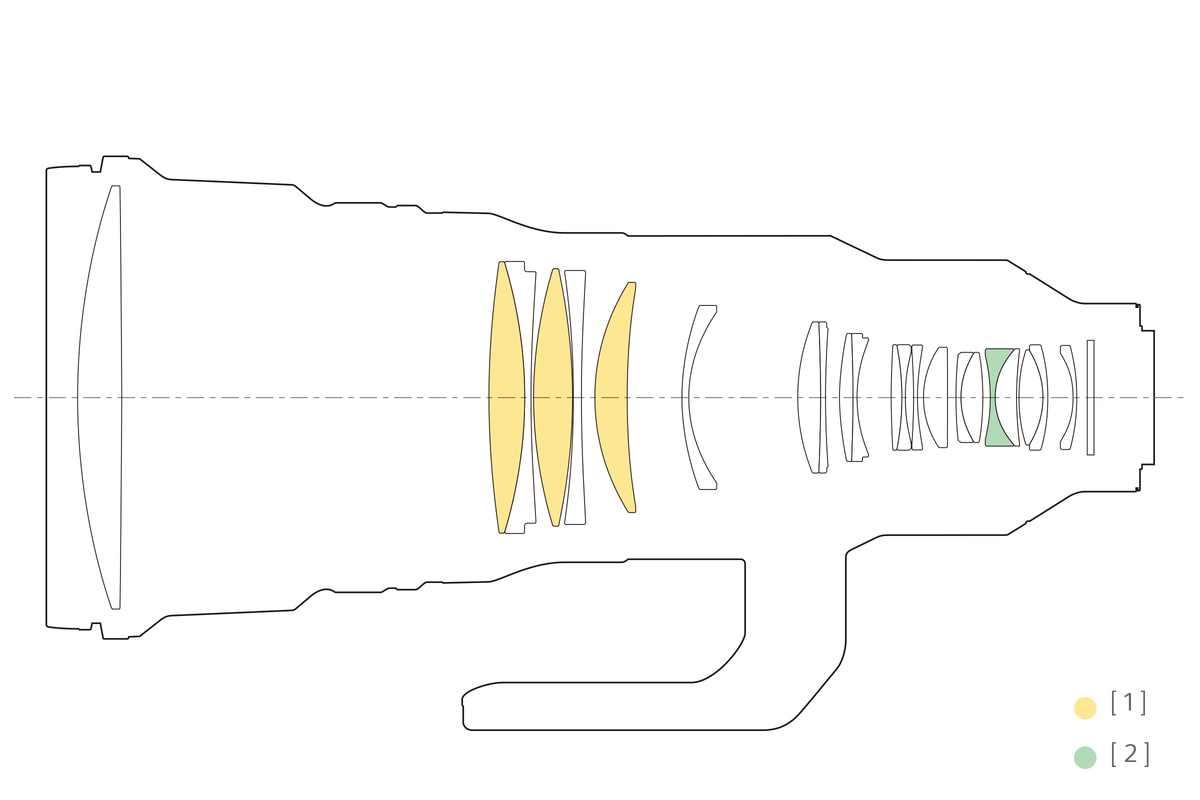 Sony FE 400mm f/2.8 GM OSS Lens Announced, Price $11,998