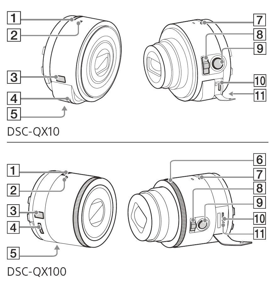 Manual Images and Specs for Sony QX10 and QX100 External
