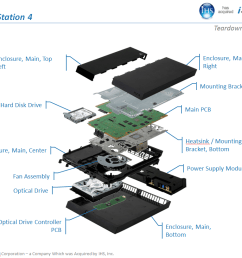 analyst ps4 close to breaking even on day 1 sonyrumors circuit diagram xbox 360 controller [ 1075 x 814 Pixel ]