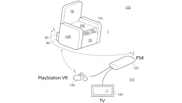 Sony Files Patent Application for Computer Controlled