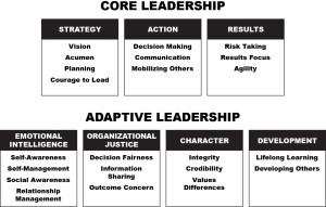 leadership excellence graphic 2