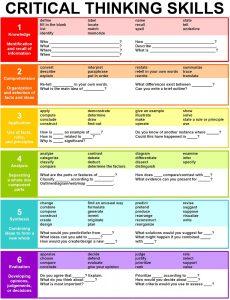 Courtesy: educatorstechnology.com