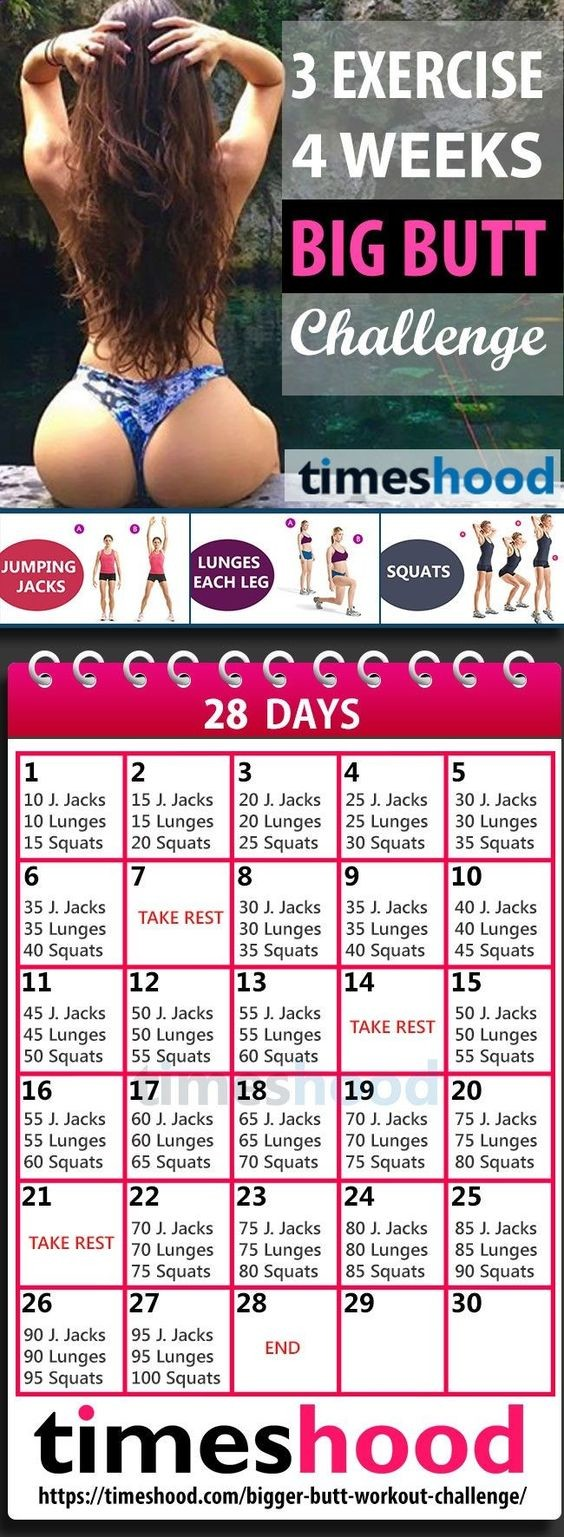 Good exercises to lose weight at – butt