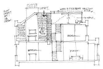 Sophie Bates Architects Surrey RIBA experience