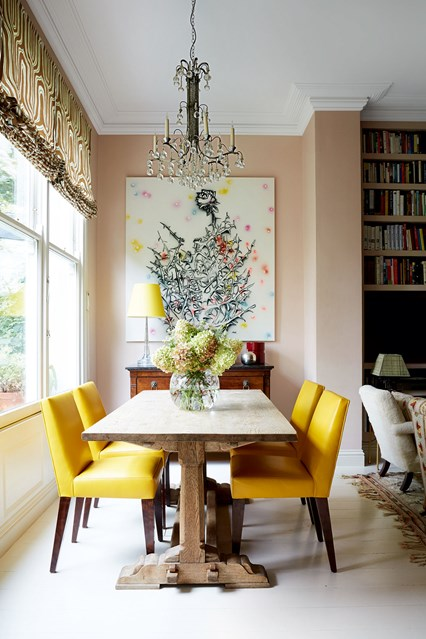 Colour Psychology for Interiors The Spring Personality  Sophie Robinson
