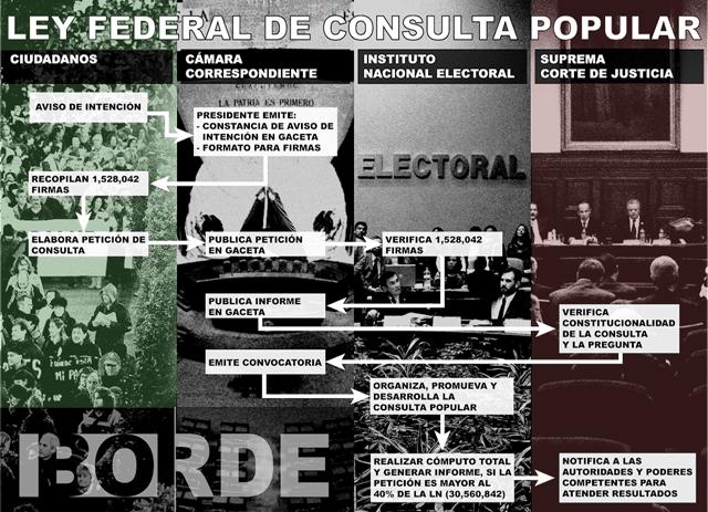 info_borde_politico