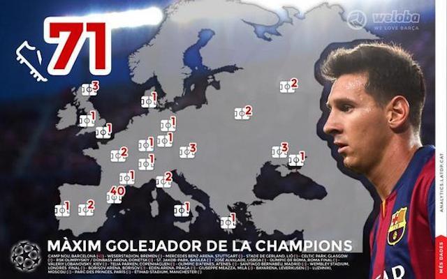 mapa goles messi