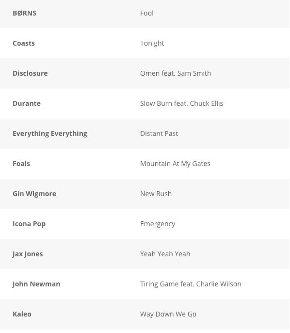 Estas son las canciones que tendrá FIFA 16
