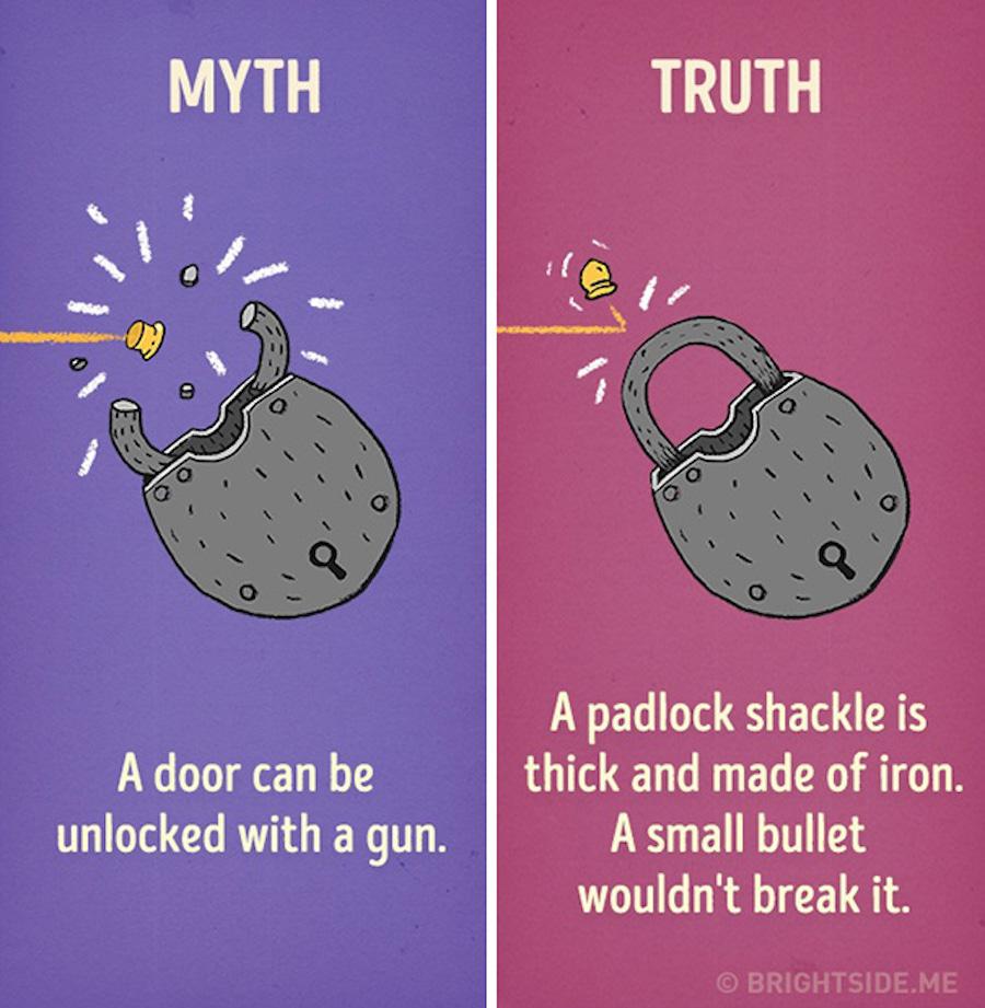 Mitos del cine - Candado
