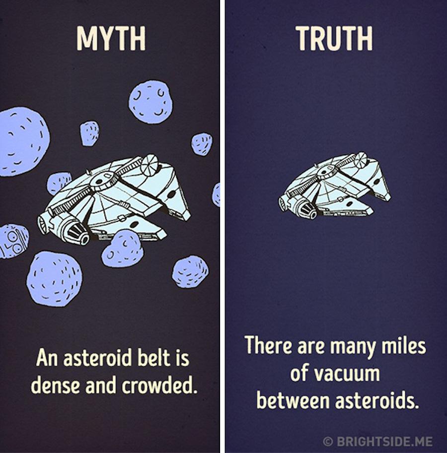 Mitos del cine - Asteroides