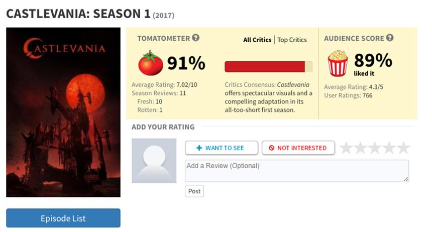 Castlevania Rotten Tomatoes