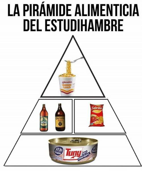 sopitas-piramide-alimenticia-del-estudihambre