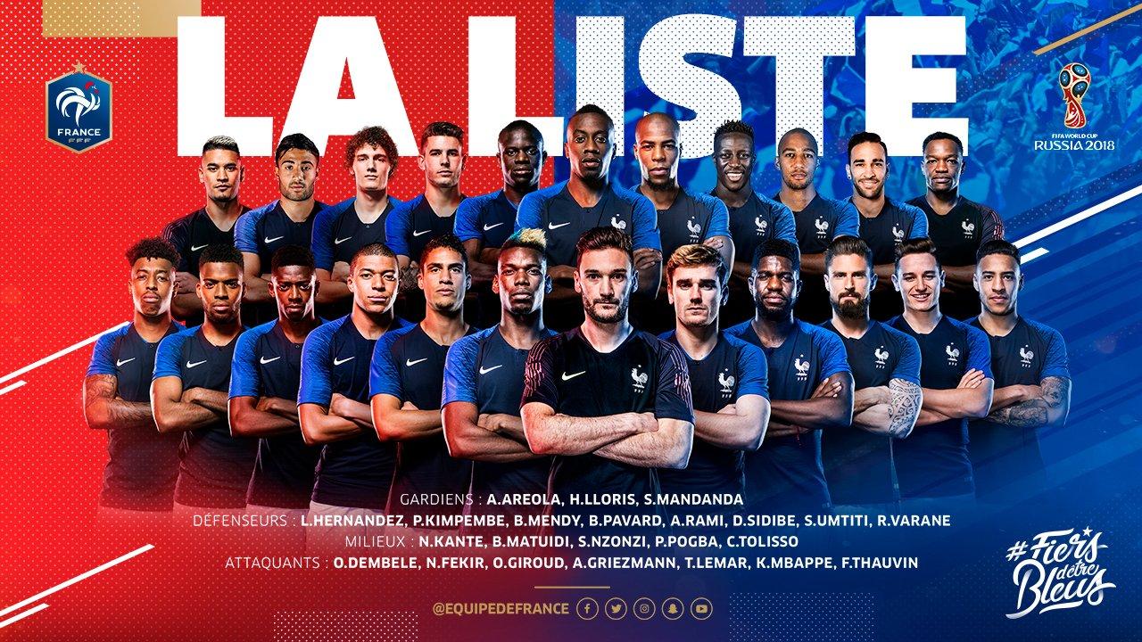Lista de Francia para Rusia 2018