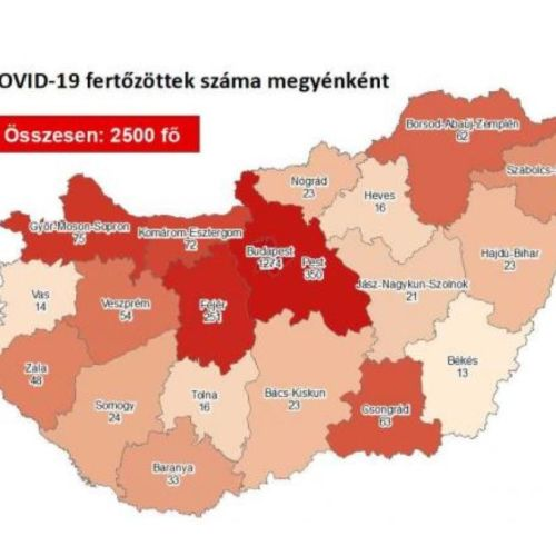 Koronavírus: Magyarország ás Ausztria vasárnap reggeli adatai ( Burgenlandi részletekkel )