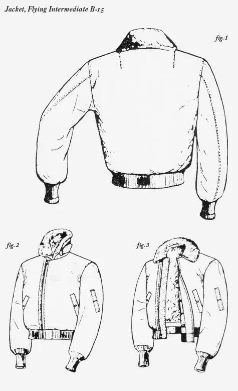 Jaqueta Aviador: Os uniformes das Forças Aéreas dos