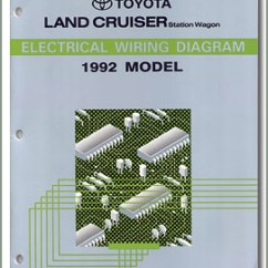 1974 Toyota Land Cruiser Wiring Diagram The Of Periodic Table Fj40 Toyskids Co Page 223 Ac Diagrams Power 1978