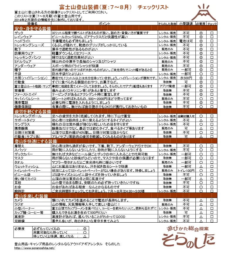 夏の富士登山に当たって揃えて欲しいものをチェックリストで紹介