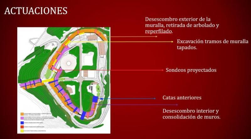 El proyecto de recuperación de la muralla contempla un parque arqueológico en el Castillo con vertiente turística, de ocio y de investigación