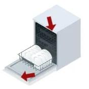 Buscar modelo de lavavajillas