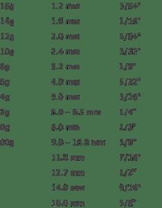 mm gauge size also ceriunicaasl rh