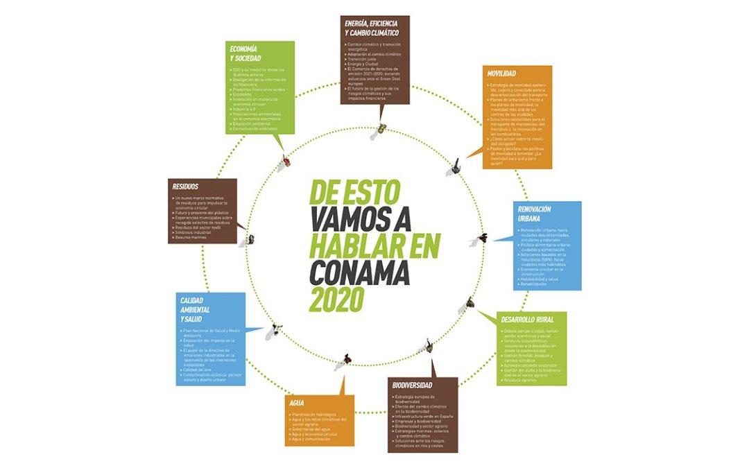 Convocatoria para identificar proyectos demostrativos. Comités técnicos CONAMA