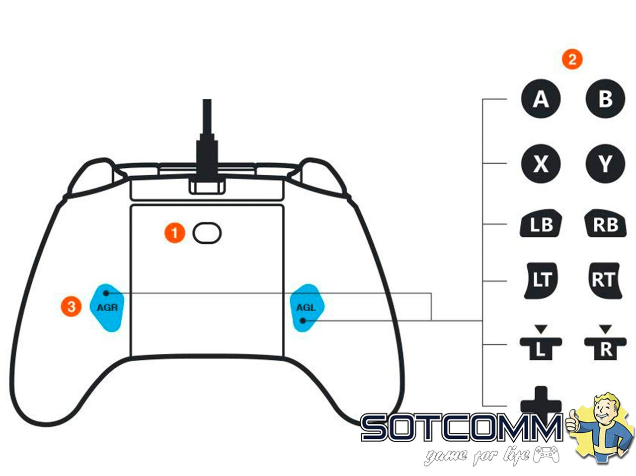 Provodnoy Geympad Powera Enhanced Wired Controller Dlya