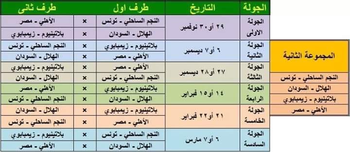 اضبط تردد قناة نايل سبورت الرياضية 2019 Nile Sport على النايل سات