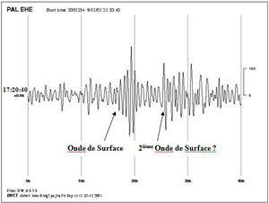 9/11 Seismic Study - Fig 2c