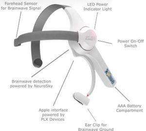 xwave headset