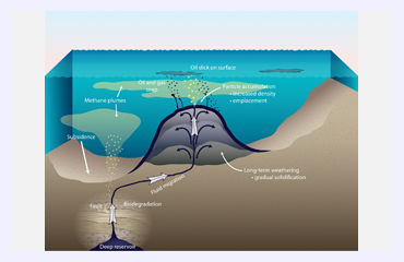 pictures of a volcano diagram 220 volt air conditioner wiring scientists discover underwater asphalt volcanoes -- science & technology sott.net