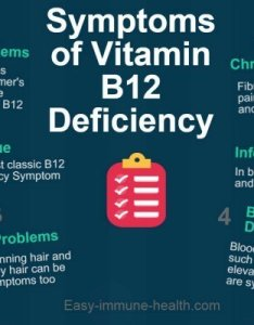 deficiency also levels of in the brain found to be significantly lower rh sott