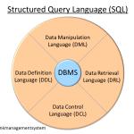 800px-SQL