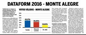 pesquisa-divulgacao-cinform-pesquisa-montealegre-2016