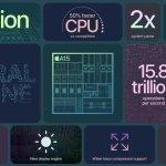 iphone-13-a15-processador