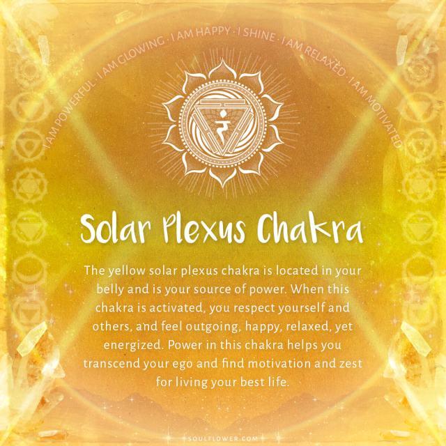 3rd chakra solarplexus - Chakra Chart Meanings
