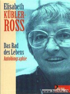 Rad des Lebens - Umgang mit dem Tod - Helena Daudrich - Soulfit-factory.org
