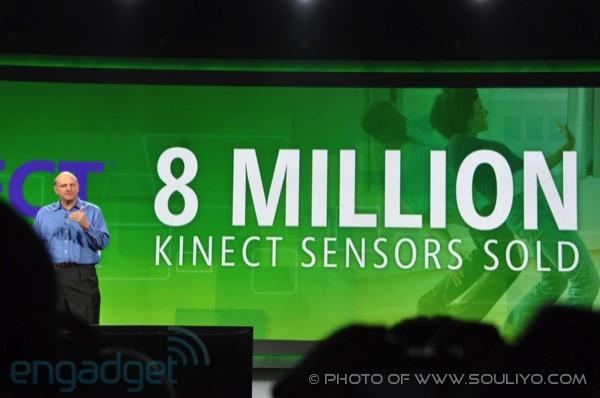Kinect ຂາຍໄດ້ 8ລ້ານອັນ ພາຍໃນເວລາ 60ມື້ທຳອິດ