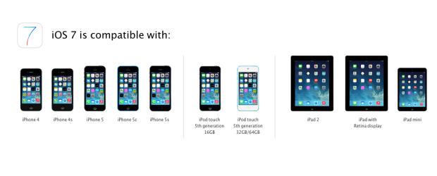 iOS7 cap