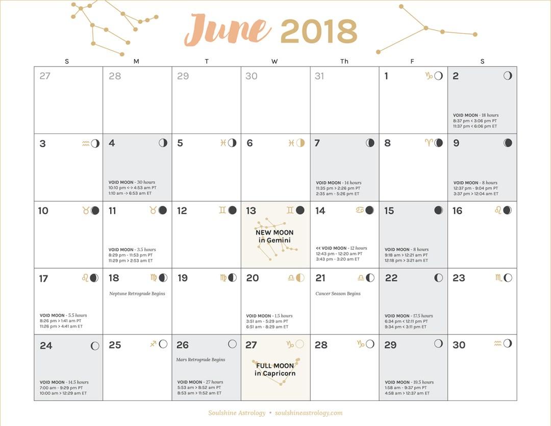 Monthly Forecast For June 2018 Soulshine Astrology