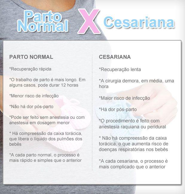 partonormal-x-cesariana